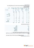 تصنيف سكريتات المنتديات العربية صورة كتاب