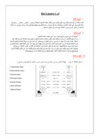 شرح مراحل osi layer صورة كتاب
