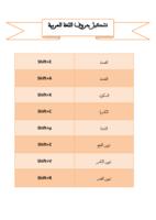تشكيل حروف اللغة العربية صورة كتاب