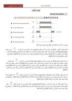 البحث الثالث(PLC FATEK) صورة كتاب
