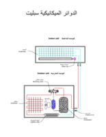 الدائرة ميكانيكية سبليت split unit صورة كتاب