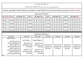 جدول لحفظ القرآن الكريم صورة كتاب