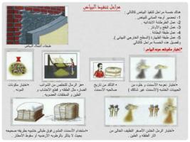 مراحل تنفيذ البياض صورة كتاب