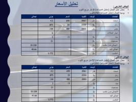 اسعار اللياسه و الارضيات بالجنيه صورة كتاب