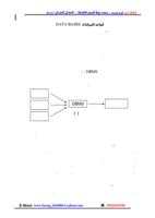 انشاء قاعدة البيانات باستخدام visual data Manager  صورة كتاب