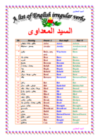 قائمة بالأفعال الشاذة فى الغة الإنجليزية A list of all Eng. irregular verbs صورة كتاب