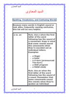 كلمات متشابة فى النطق ومعانيها Spelling, Vocabulary, and Confusing Words صورة كتاب