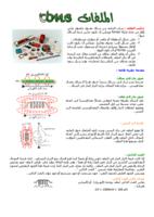 انواع الملفات الكهربائية صورة كتاب