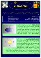 أنواع مدارات الأقمار الصناعية صورة كتاب