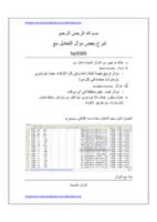 شرح بعض دوال sql2005 صورة كتاب