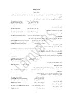 Modal Verbs الافعال الناقصة صورة كتاب